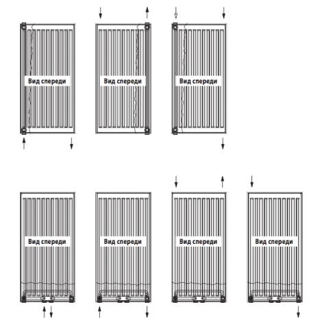 Панельный радиатор Kermi Verteo Profil